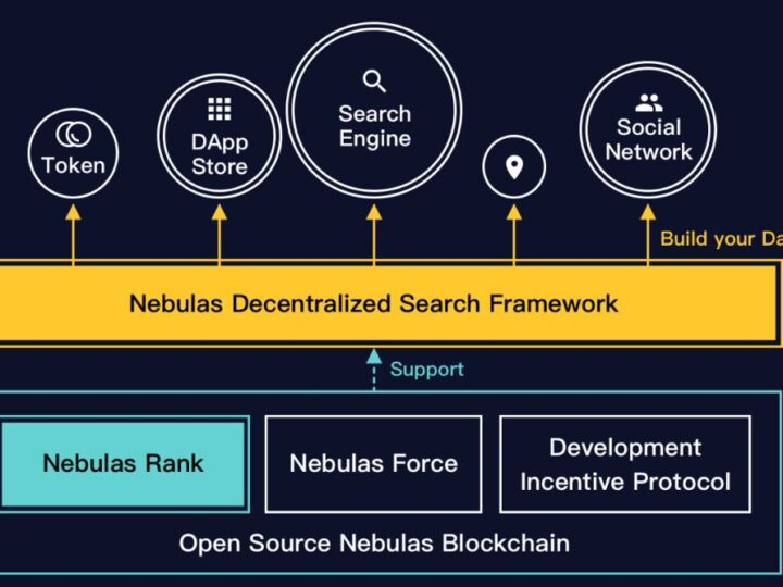 How to Search Blockchain with Nebulas?