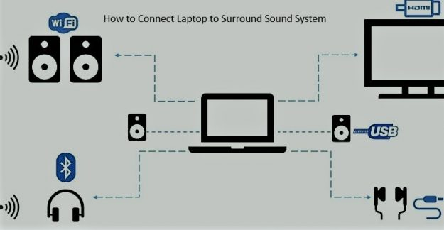 how to connect laptop to surround sound system